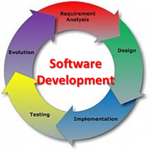 softwaredevelopment